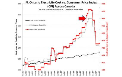 Why Stop Hydro One and Ontario's Control of Avista