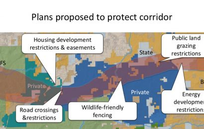 It's About Land Use Restrictions